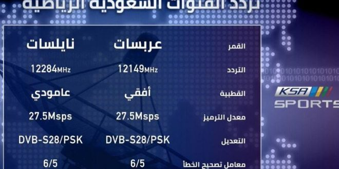 تردد القناة السعودية الرياضية الجديد