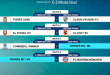 نتائج القرعة والفريق الذي يواجه النادي الأهلي في بطولة كأس العالم