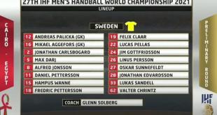 نتيجة مباراة كأس العالم لكرة اليد بين مصر والسويد